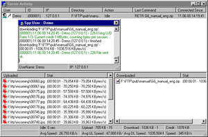 BulletProof FTP Server Screenshot