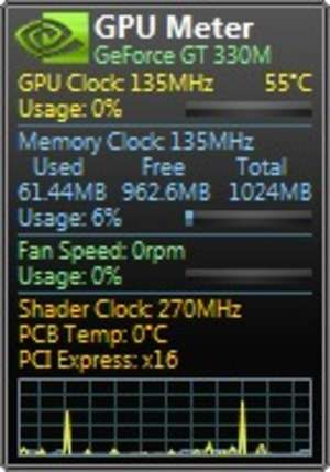 Video Tweaks - Screenshot for GPU Meter