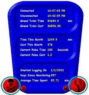 Internet Utilities - Screenshot for Internet Usage Monitor Lite