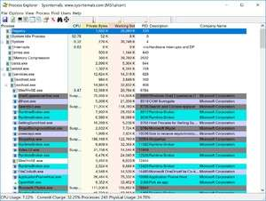 Process and Task Managers - Screenshot for Process Explorer