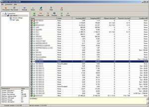 Routix NetCom Screenshot