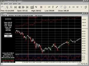 TrendMedium - Official Equis Metastock Add-on Screenshot